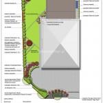 Projekt ogrodu w Międzylesiu