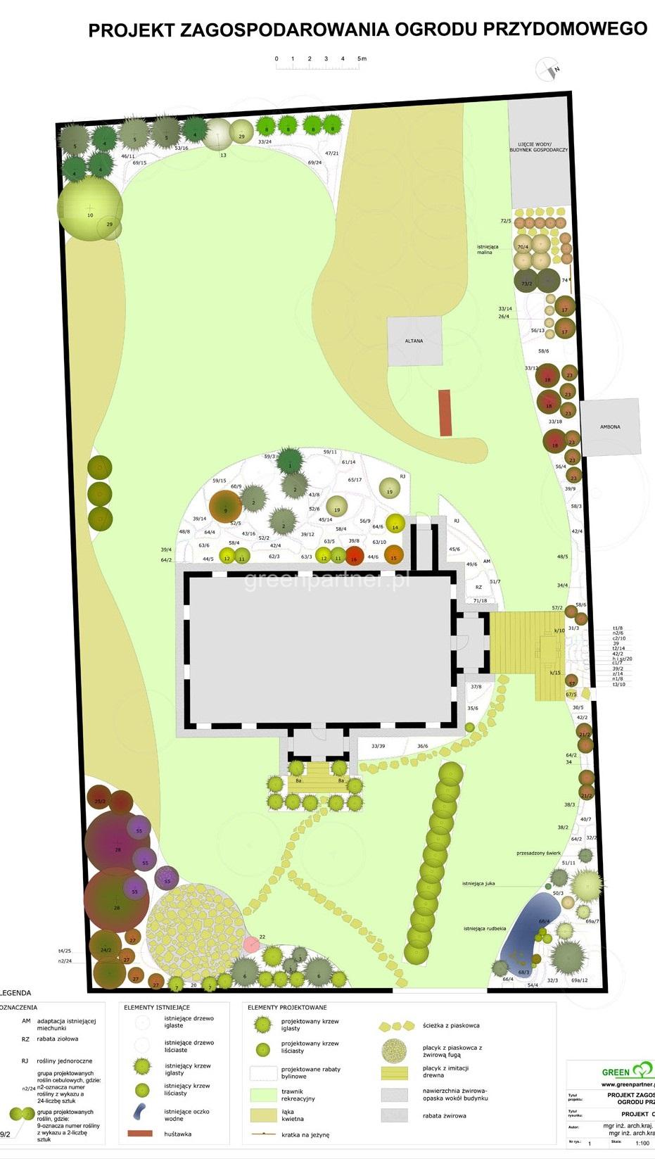 Projekt ogrodu przy Leśniczówce