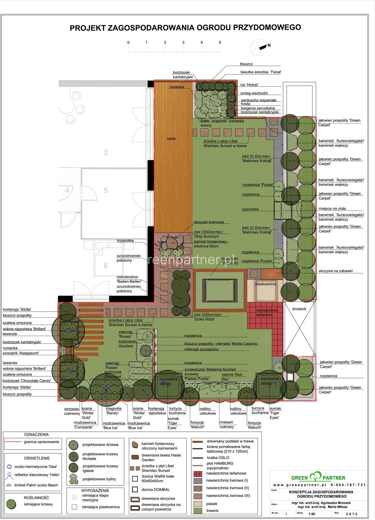 Projektowanie i zakładanie ogrodów Mokotów