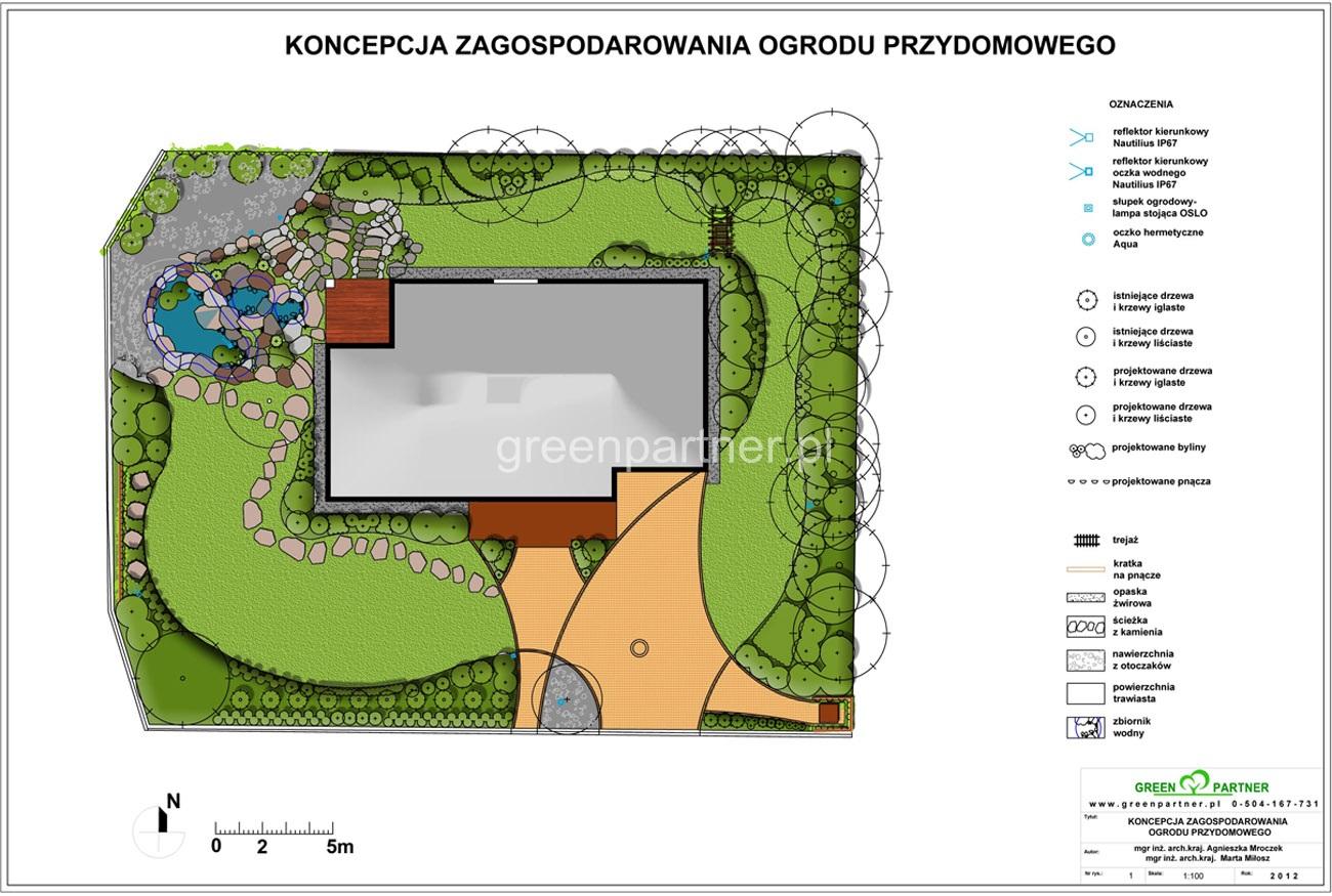 Projekt ogrodu Nadma