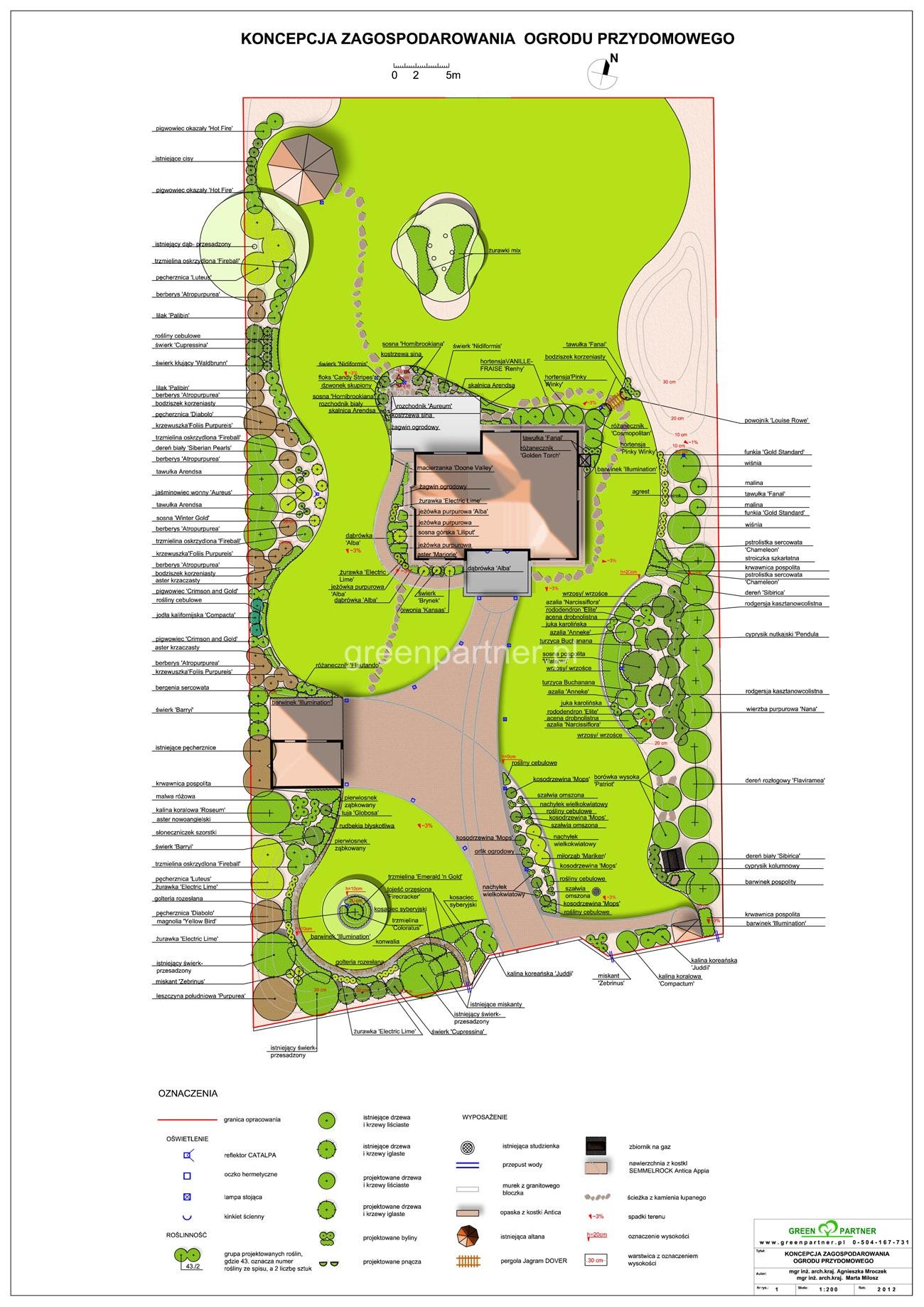 Projekt ogrodu krajobrazowego Stanisławów