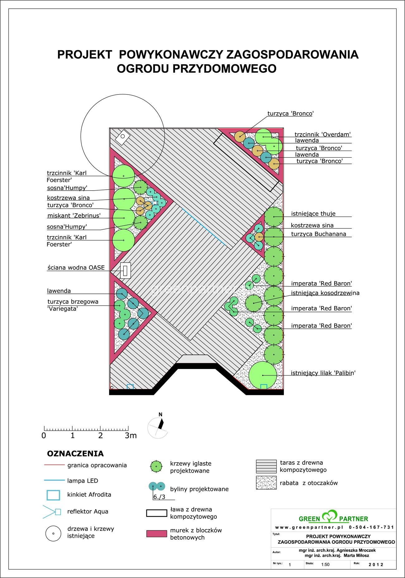 Projekt ogrodu przy szeregowcu Wawer -9